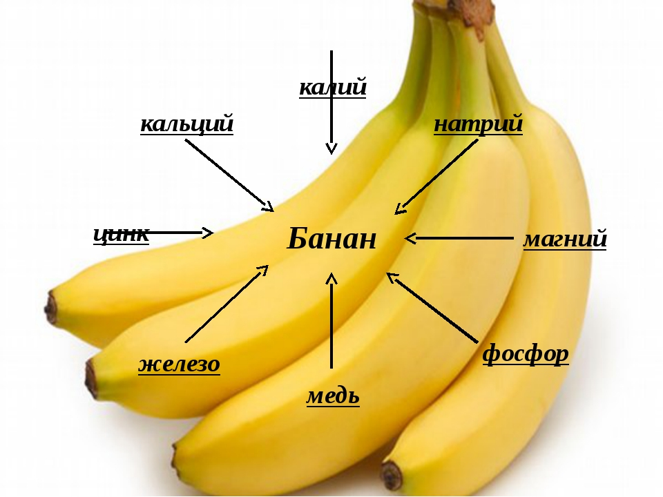 Бананы — просто кладезь полезностей